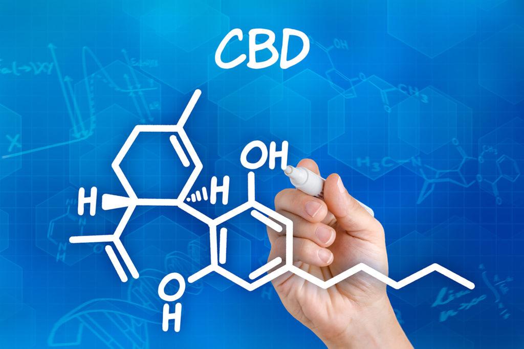 Cannabidiol (CBD) is een van de fytocannabinoïden aanwezig in de cannabisplant