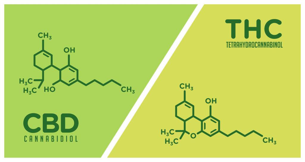 A chemical formula of THC and a chemical formula CBD