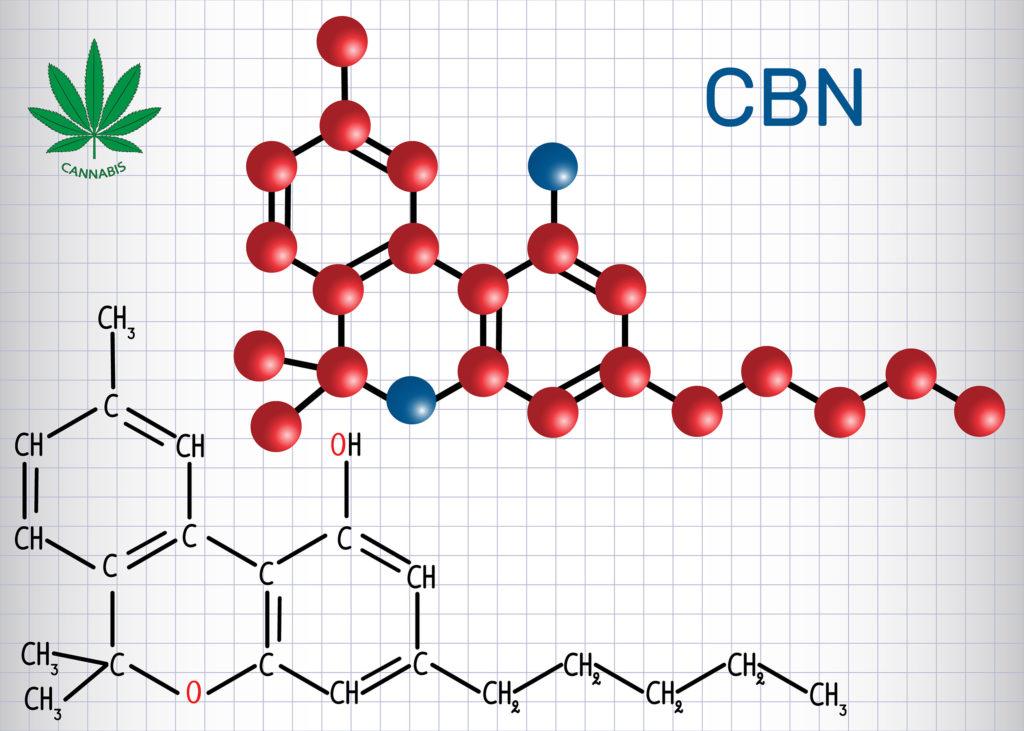 La estructura química de CBN en papel de cuadrícula.