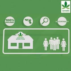 The rise of Cannabis Social clubs, a civil revolt?