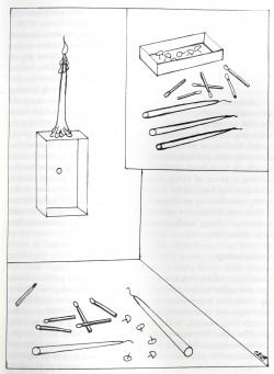 El famoso problema de la caja de cerillas (o de la vela) de Karl Duncker