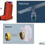 Konopie i astma